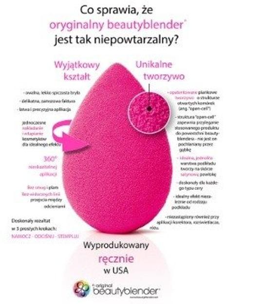 Beauty Blender Beauty's Best Friend Heart Kit Zestaw gąbeczek