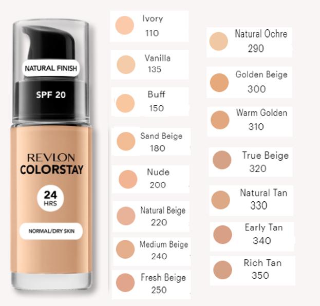 Revlon Colorstay 24Hrs Podkład Z POMPKĄ do skóry suchej i normalnej 330 Natural Tan
